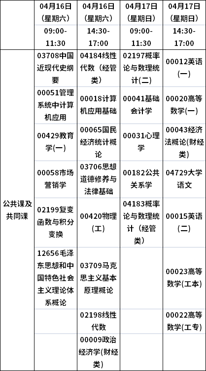 重庆2022年4月自考课程安排表